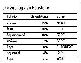 wallstreet-online.de