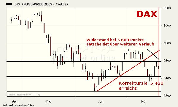 forex trading mentoren vereinigtes königreich